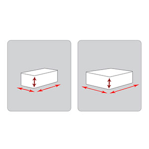 Mattress protectors sizing